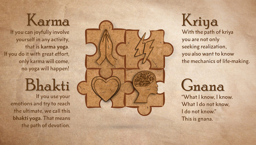 The Types of Yoga: Understanding the Four Essential Paths